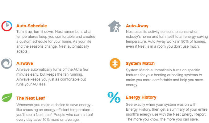Nest Learning best Thermostat Features