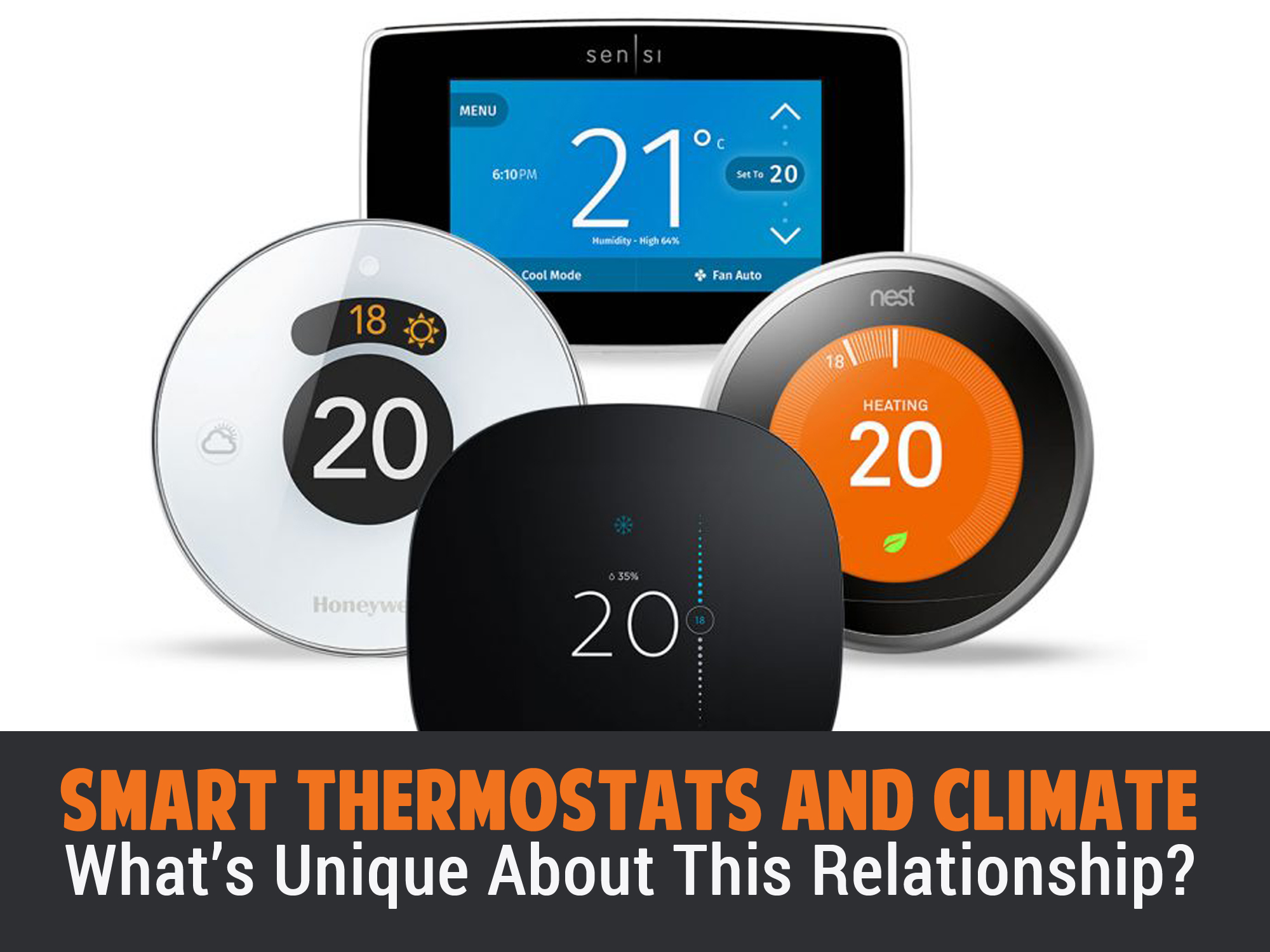 Smart Thermostats and climate change