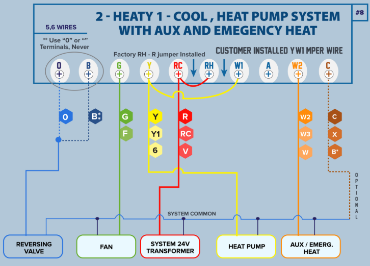 Air Ease Heat Pump Thermostat Wiring Diagram